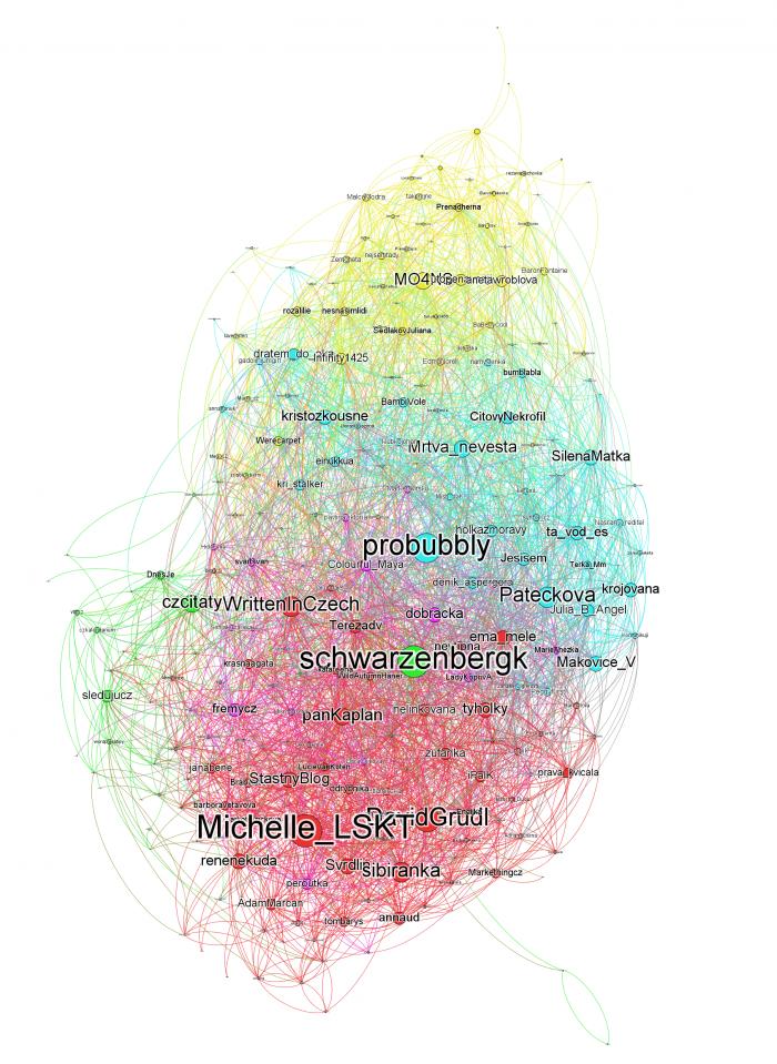 twitter-graph2