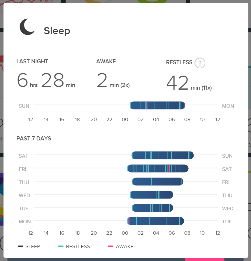 fitbit-sleep-dashboard