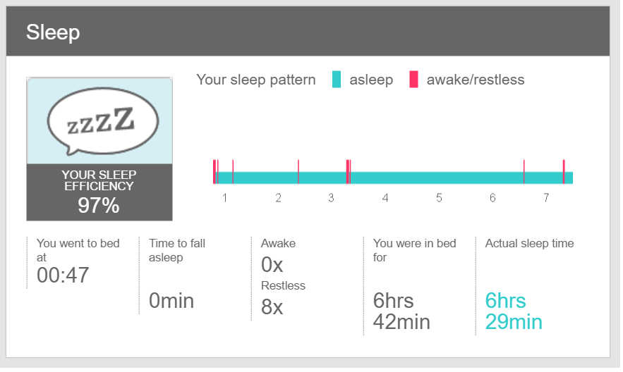 fitbit-sleep-dashboard2