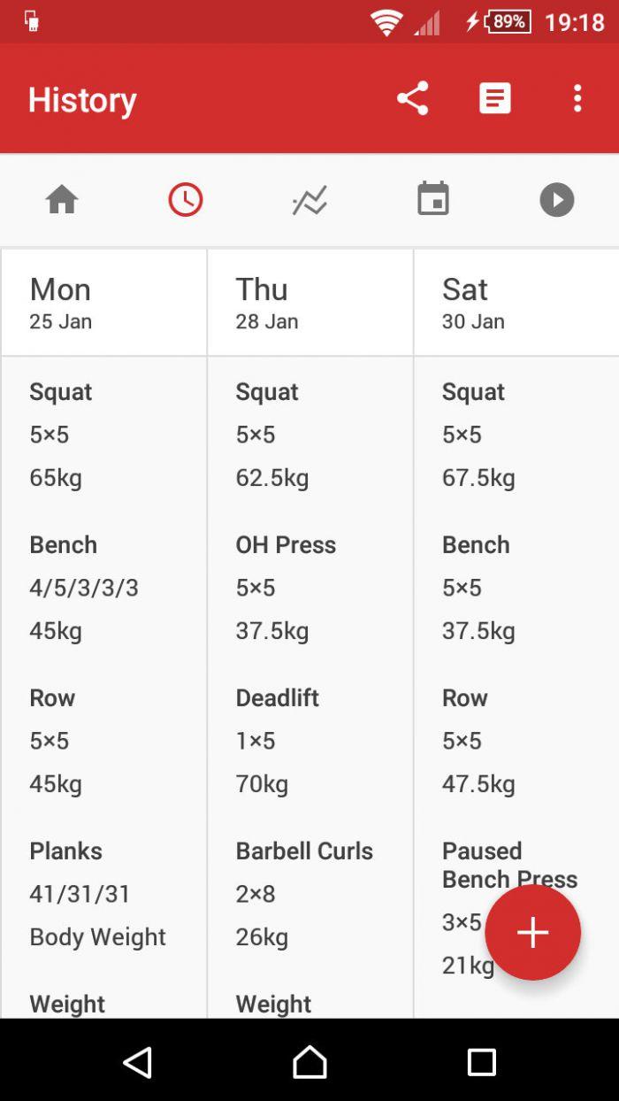 StrongLifts 5×5 - Detailní výpis cvičení