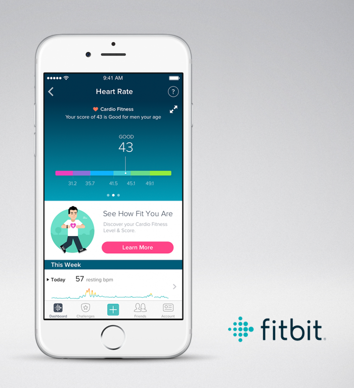 Fitbit Charge 2 - Fitness level